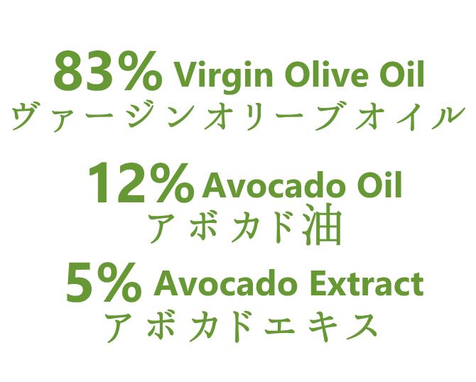 image-avocado4